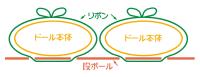 固定方法.png :  , sec F ISO-